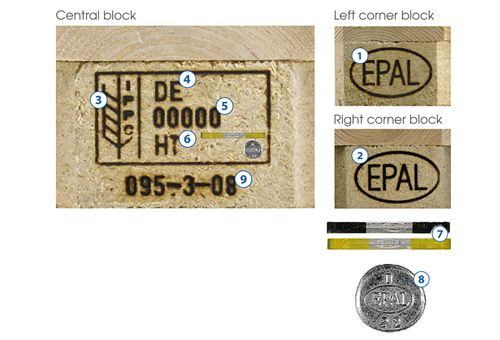 Brand new Euro pallets with EPAL – EPAL marking